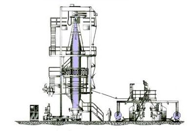 Hệ thống máy thổi túi nilon tiêu chuẩn