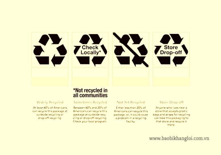 nhãn how2recycle hướng dẫn cách xử lý rác thải cụ thể hơn